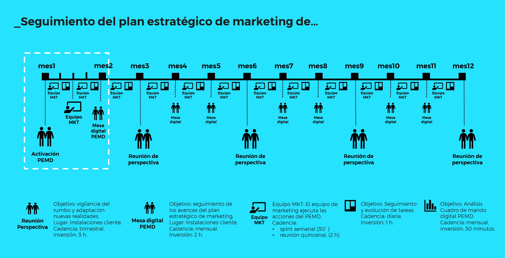 Evaluacion-plan-marketing