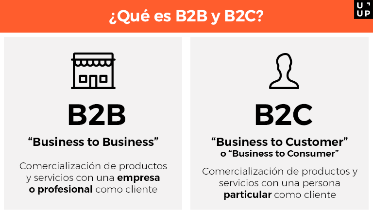 B2B y B2C - Significado y diferencias - Business to Business / Business to Customer